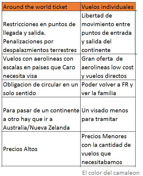 comparativa-billetesavion